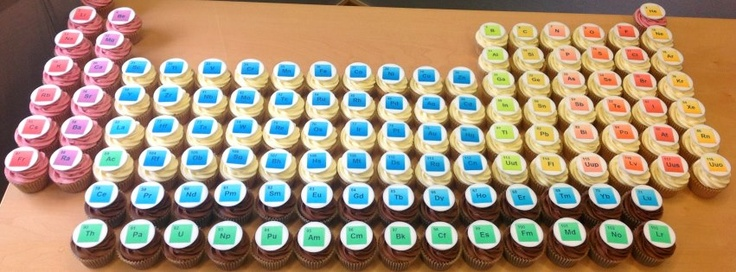 The periodic table made from cupcakes. Yum! (Image credit: Royal Society of Chemistry).